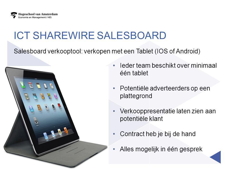 Salesboard verkooptool: verkopen met een Tablet (IOS of Android) Ieder team beschikt over minimaal één tablet Potentiële adverteerders op een plattegr