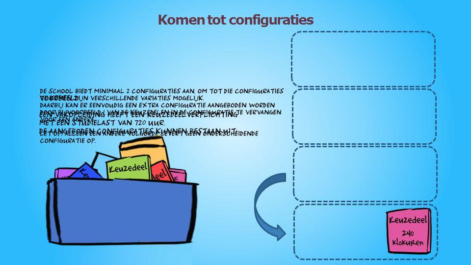 Komen tot configuraties