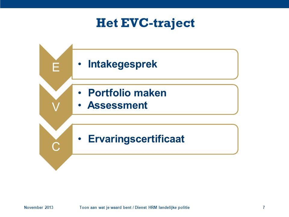 Het EVC-traject E Intakegesprek V Portfolio maken Assessment C Ervaringscertificaat November 2013Toon aan wat je waard bent / Dienst HRM landelijke po