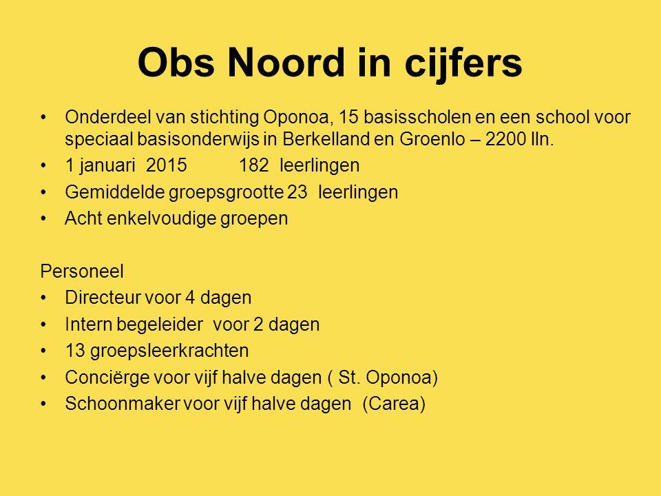 Obs Noord in cijfers Onderdeel van stichting Oponoa, 15 basisscholen en een school voor speciaal basisonderwijs in Berkelland en Groenlo – 2200 lln. 1