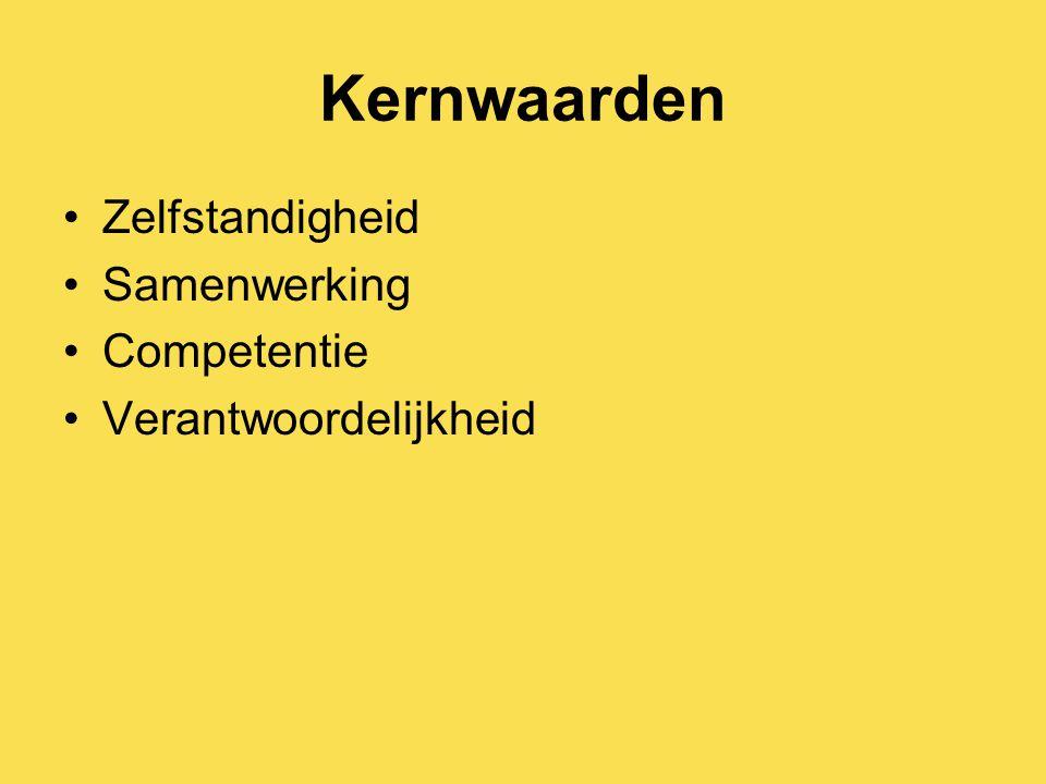 De erfgoedlijst van OBS Noord Groepen 1 en 2Berkelzomptocht (piratenproject) of Huize Verwolde - Laren Groep 3De molen – Neede/Geesteren Groep 4Brandweermuseum – Borculo Groep 5Kristalmuseum - Borculo Groep 6De Lebbenbrugge – Borculo Groep 7Historische wandeltocht door Borculo Groep 8Synagoge – Borculo ( Westerborkproject)