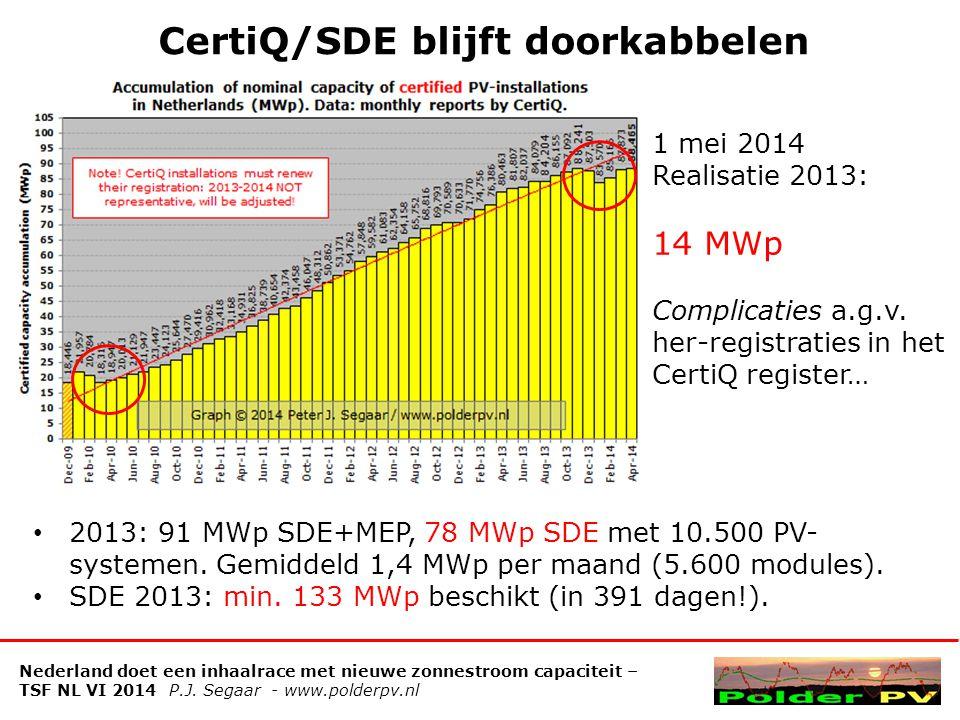 CertiQ/SDE blijft doorkabbelen 2013: 91 MWp SDE+MEP, 78 MWp SDE met 10.500 PV- systemen.
