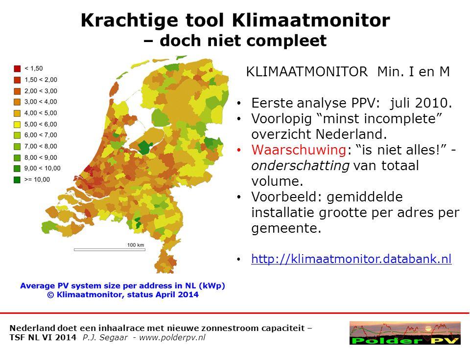 Krachtige tool Klimaatmonitor – doch niet compleet KLIMAATMONITOR Min.