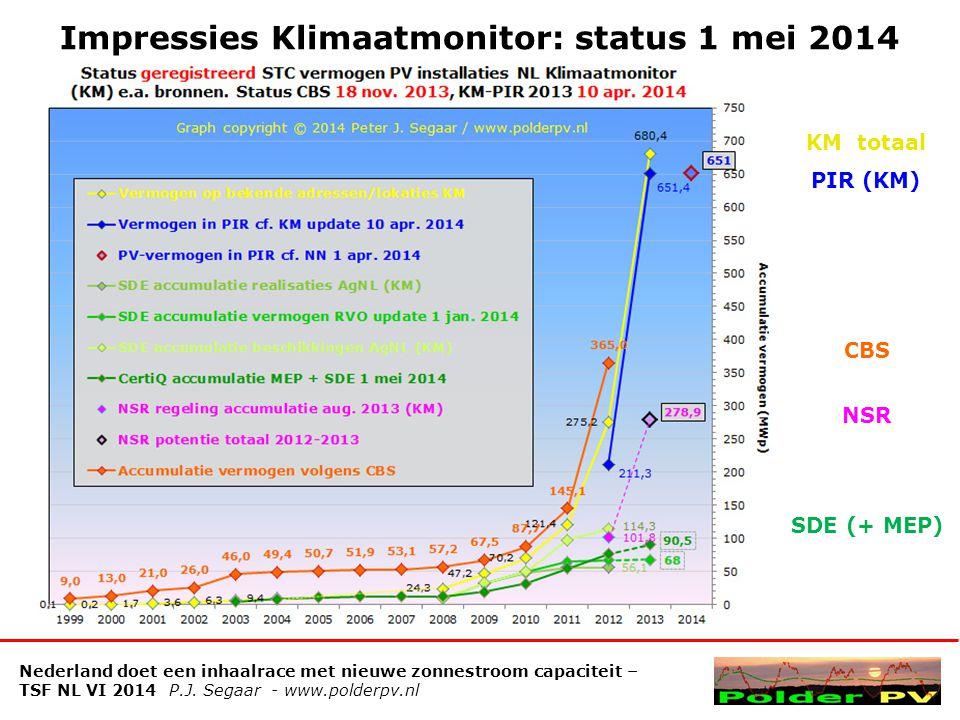 Impressies Klimaatmonitor: status 1 mei 2014 Nederland doet een inhaalrace met nieuwe zonnestroom capaciteit – TSF NL VI 2014 P.J.