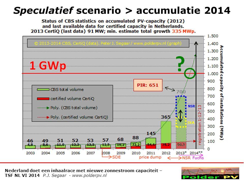 Speculatief scenario > accumulatie 2014 Nederland doet een inhaalrace met nieuwe zonnestroom capaciteit – TSF NL VI 2014 P.J.