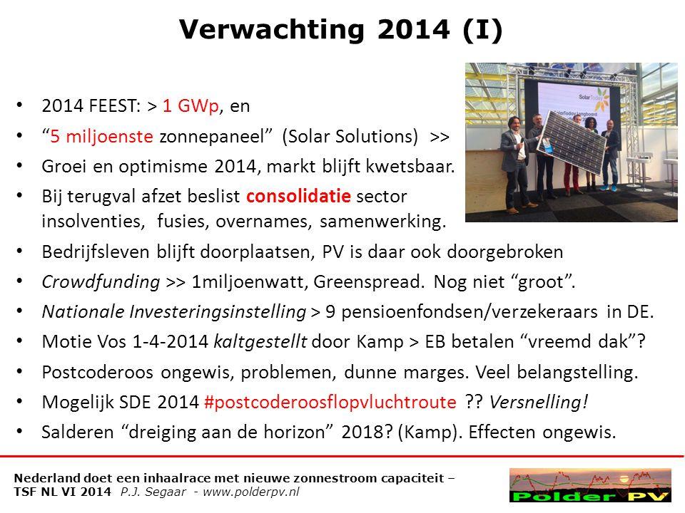 Nederland doet een inhaalrace met nieuwe zonnestroom capaciteit – TSF NL VI 2014 P.J.