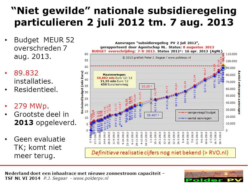 Niet gewilde nationale subsidieregeling particulieren 2 juli 2012 tm.