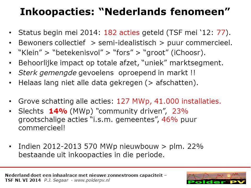 Speculaties termijn 2013 - 2020 - 2030.