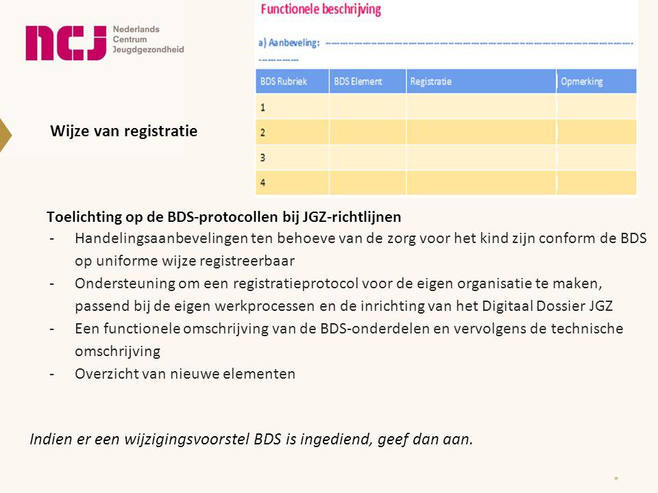 Wijze van registratie Toelichting op de BDS-protocollen bij JGZ-richtlijnen -Handelingsaanbevelingen ten behoeve van de zorg voor het kind zijn confor