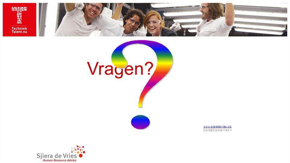 Vragen www.sjieradevries.org Sjiera@SjieradeVries.nl