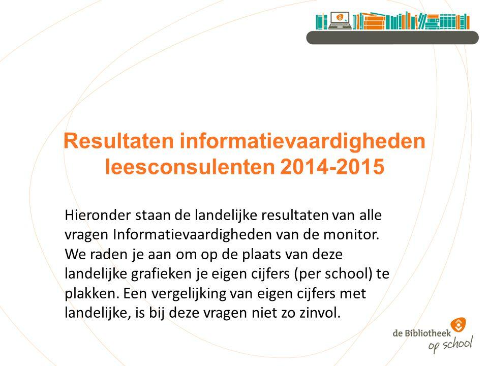 Resultaten informatievaardigheden leesconsulenten 2014-2015 Hieronder staan de landelijke resultaten van alle vragen Informatievaardigheden van de monitor.