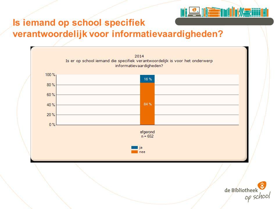 Is iemand op school specifiek verantwoordelijk voor informatievaardigheden?