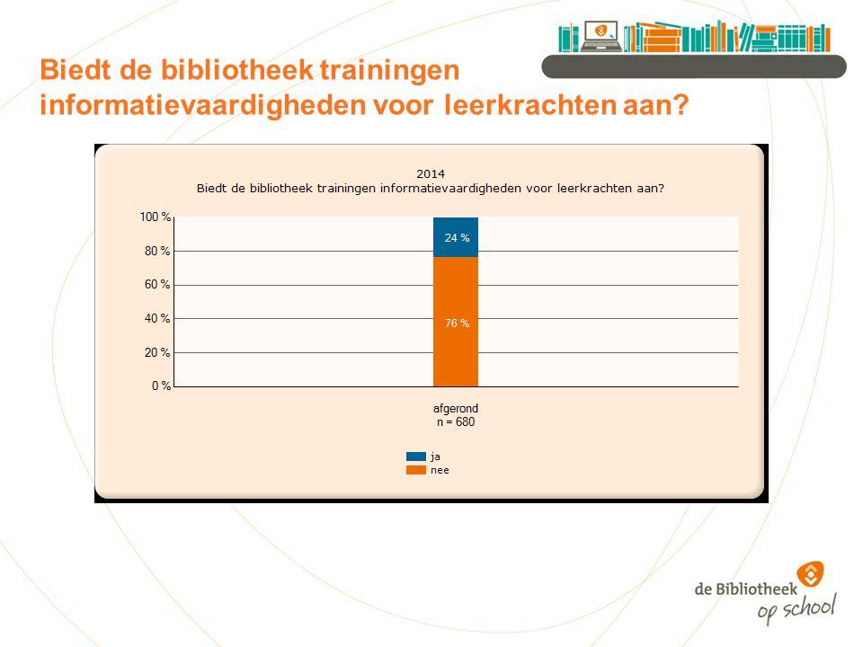 Biedt de bibliotheek trainingen informatievaardigheden voor leerkrachten aan?