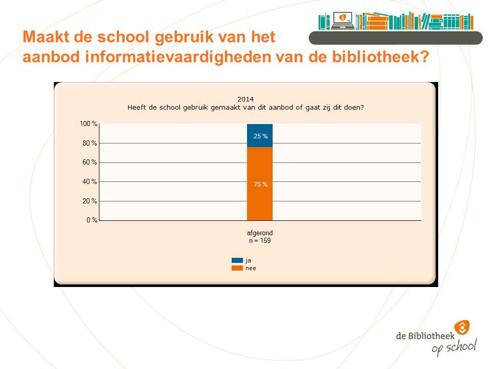 Maakt de school gebruik van het aanbod informatievaardigheden van de bibliotheek?