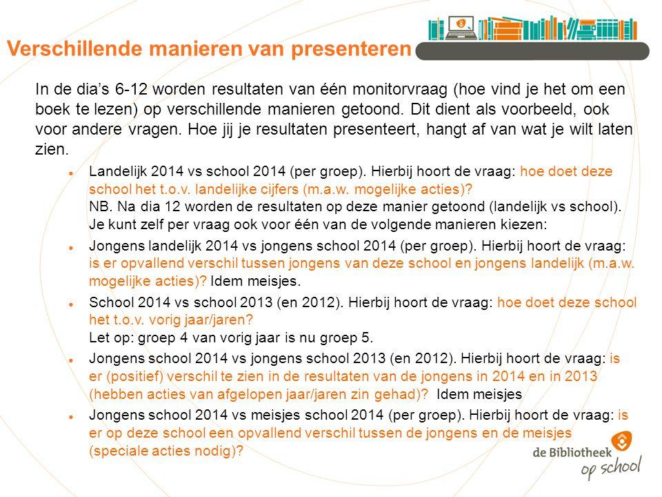 In de schoolbibliotheek kan ik makkelijk de boeken vinden die ik zoek Landelijk 2014 NB: bij deze vraag is het minder zinvol om lokale cijfers met landelijke te vergelijken School 2014