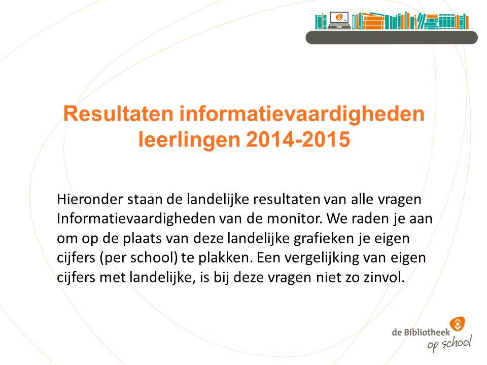 Resultaten informatievaardigheden leerlingen 2014-2015 Hieronder staan de landelijke resultaten van alle vragen Informatievaardigheden van de monitor.