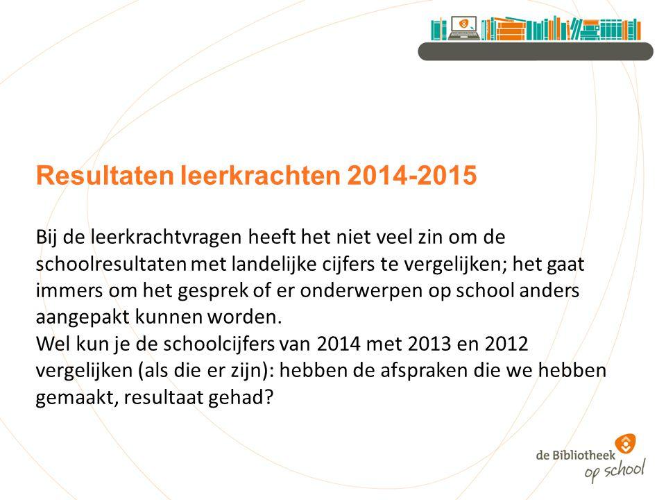 Resultaten leerkrachten 2014-2015 Bij de leerkrachtvragen heeft het niet veel zin om de schoolresultaten met landelijke cijfers te vergelijken; het gaat immers om het gesprek of er onderwerpen op school anders aangepakt kunnen worden.