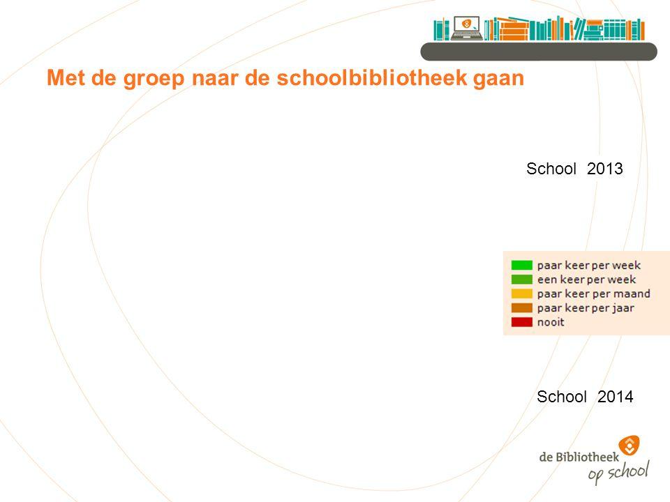 Met de groep naar de schoolbibliotheek gaan School 2013 School 2014
