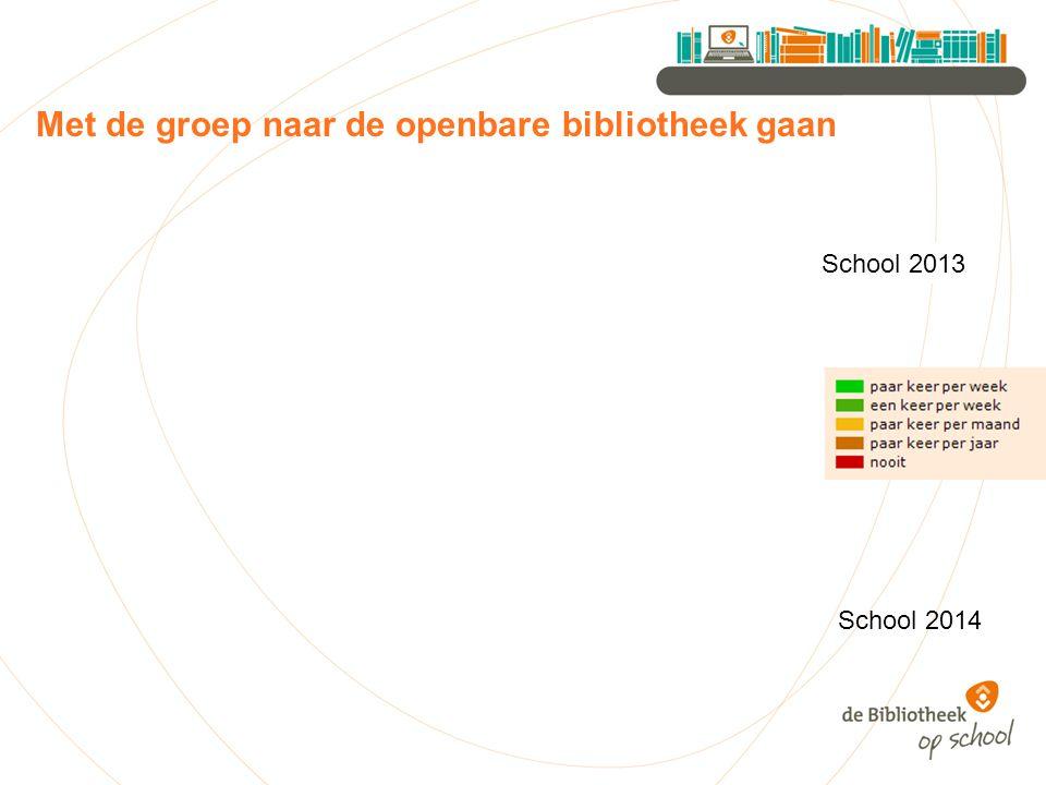 Met de groep naar de openbare bibliotheek gaan School 2013 School 2014