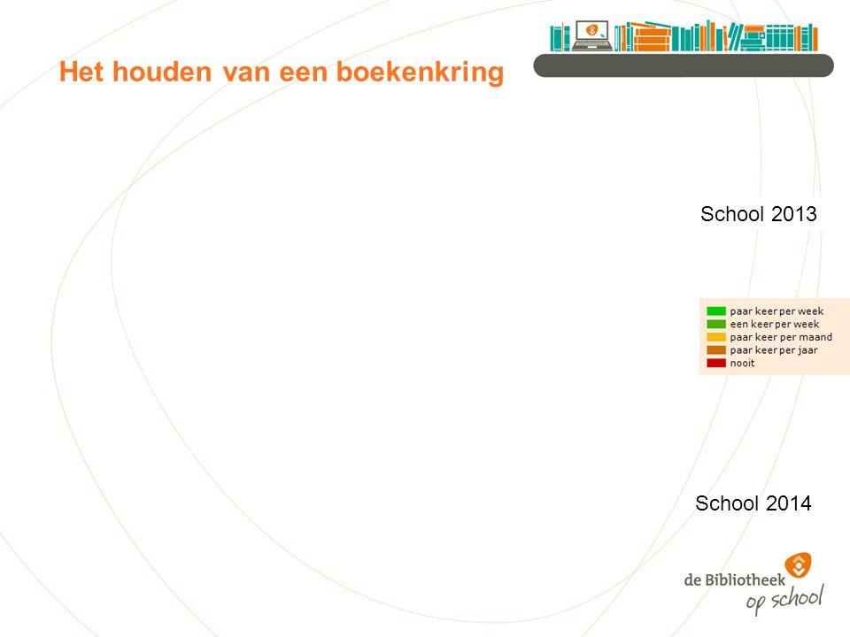 Het houden van een boekenkring School 2013 School 2014