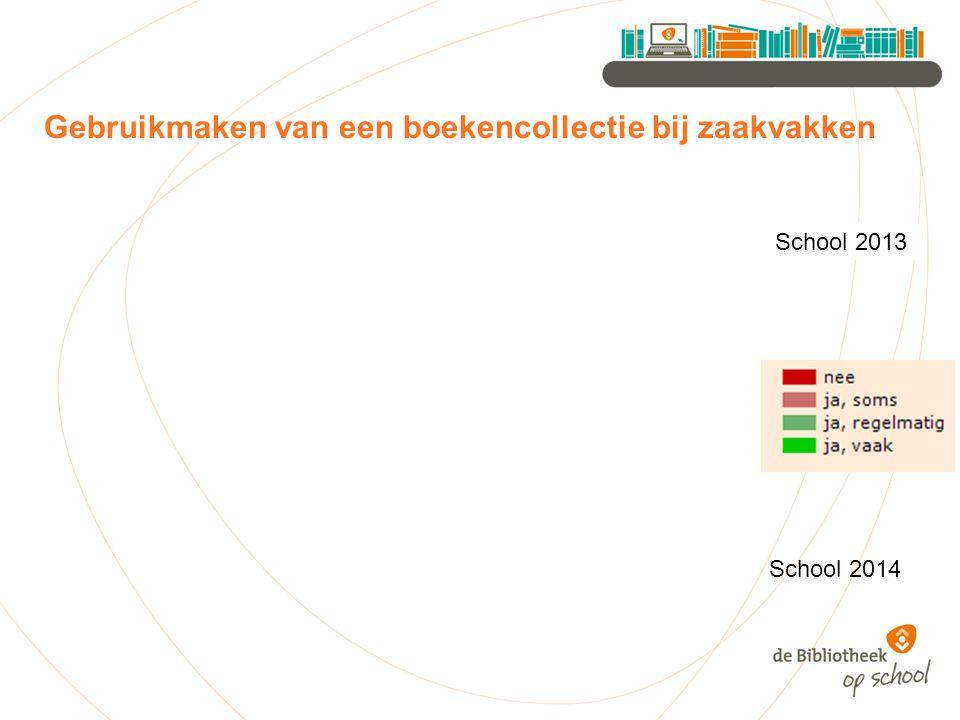 Gebruikmaken van een boekencollectie bij zaakvakken School 2013 School 2014