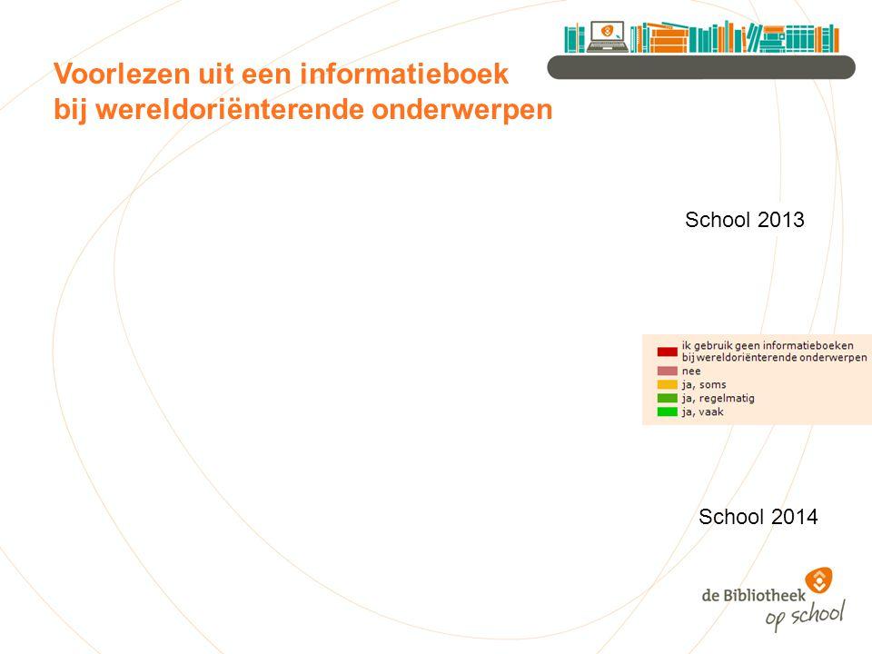 Voorlezen uit een informatieboek bij wereldoriënterende onderwerpen School 2013 School 2014