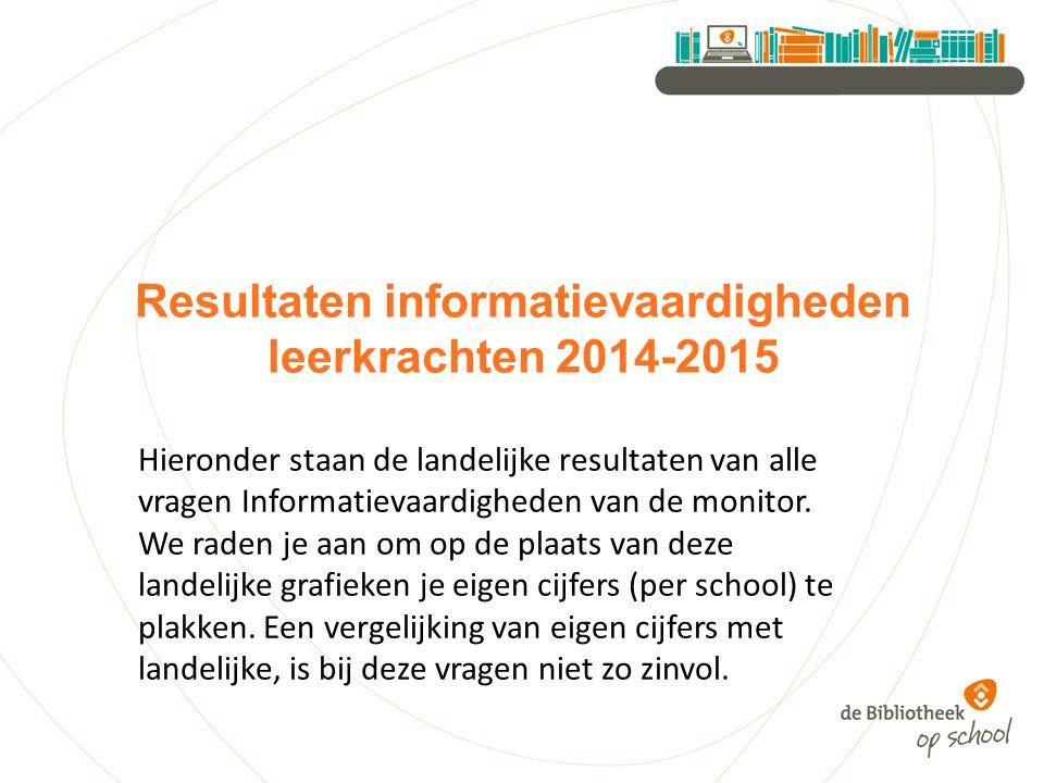 Resultaten informatievaardigheden leerkrachten 2014-2015 Hieronder staan de landelijke resultaten van alle vragen Informatievaardigheden van de monitor.