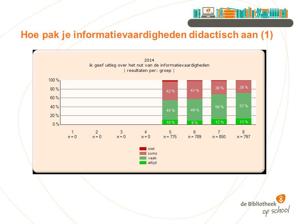 Hoe pak je informatievaardigheden didactisch aan (1)