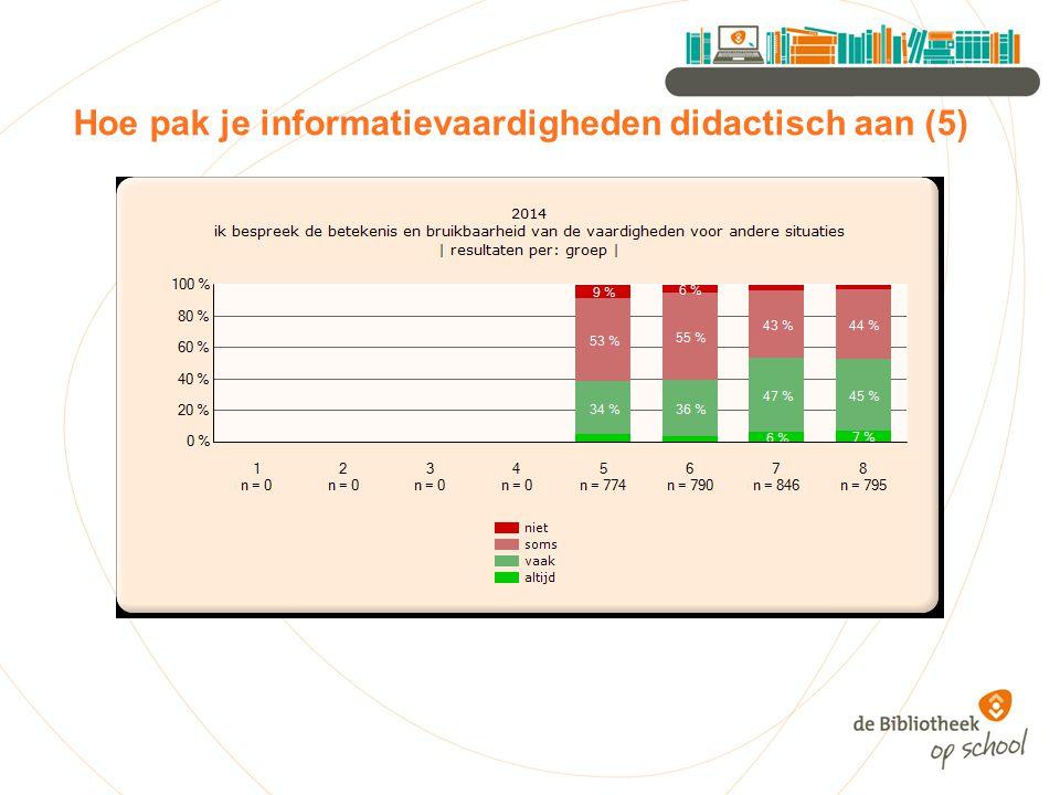 Hoe pak je informatievaardigheden didactisch aan (5)
