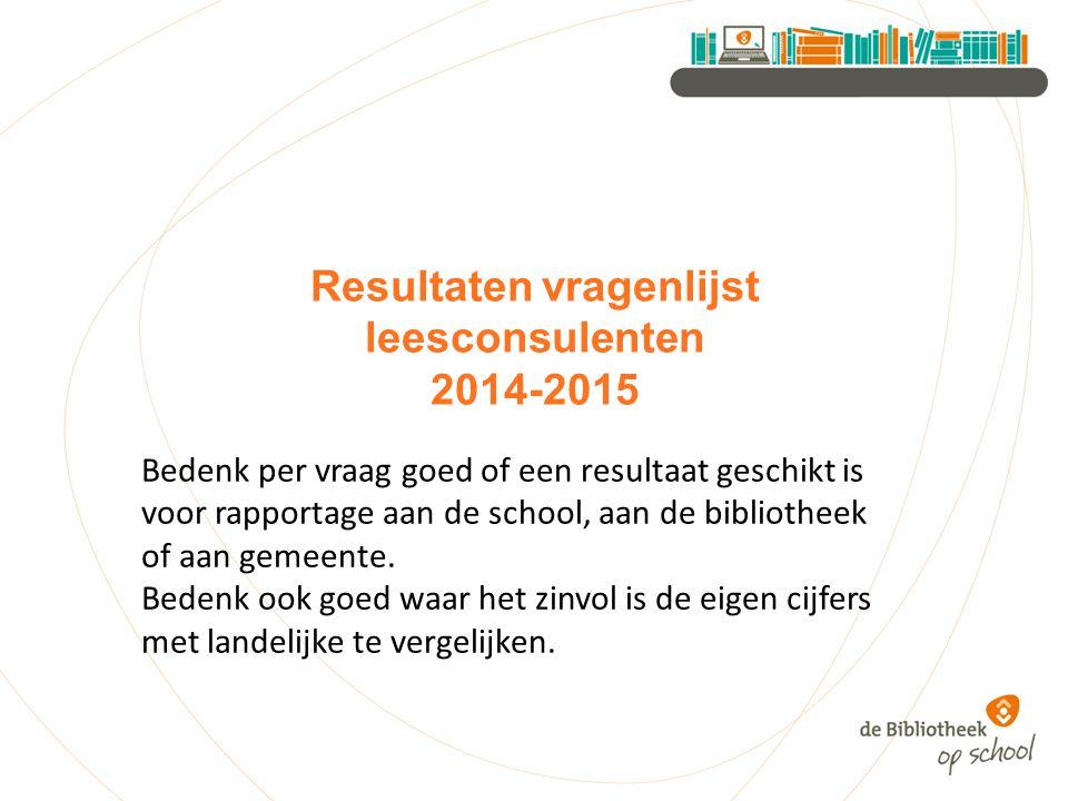 Resultaten vragenlijst leesconsulenten 2014-2015 Bedenk per vraag goed of een resultaat geschikt is voor rapportage aan de school, aan de bibliotheek of aan gemeente.