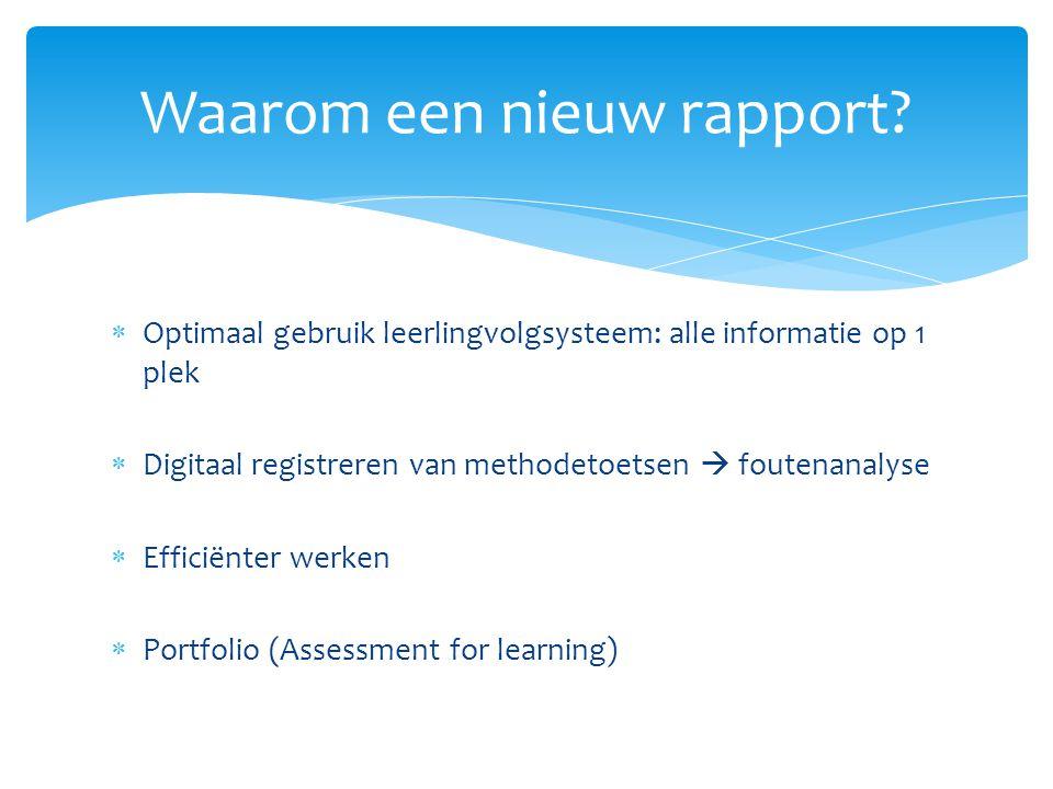  Optimaal gebruik leerlingvolgsysteem: alle informatie op 1 plek  Digitaal registreren van methodetoetsen  foutenanalyse  Efficiënter werken  Por