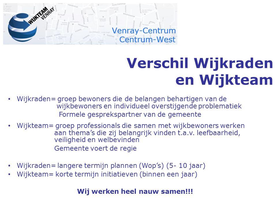 Verschil Wijkraden en Wijkteam Wijkraden= groep bewoners die de belangen behartigen van de wijkbewoners en individueel overstijgende problematiek Form