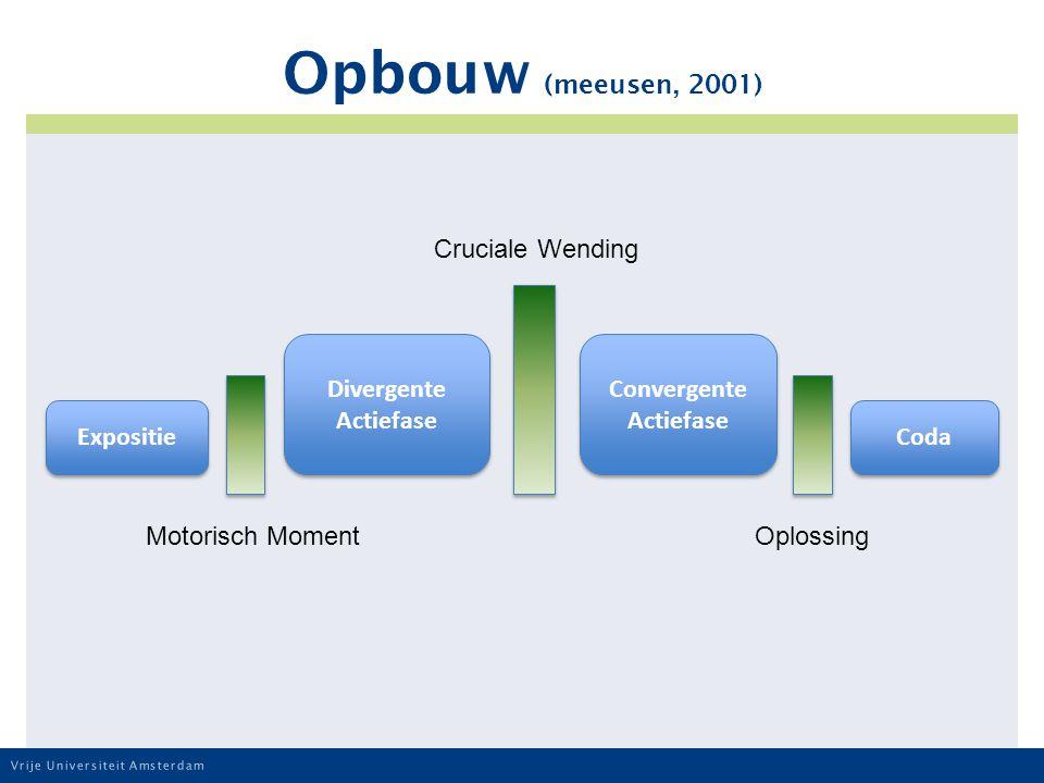 Vrije Universiteit Amsterdam Opbouw (meeusen, 2001) Expositie Divergente Actiefase Convergente Actiefase Coda Motorisch Moment Cruciale Wending Oplossing