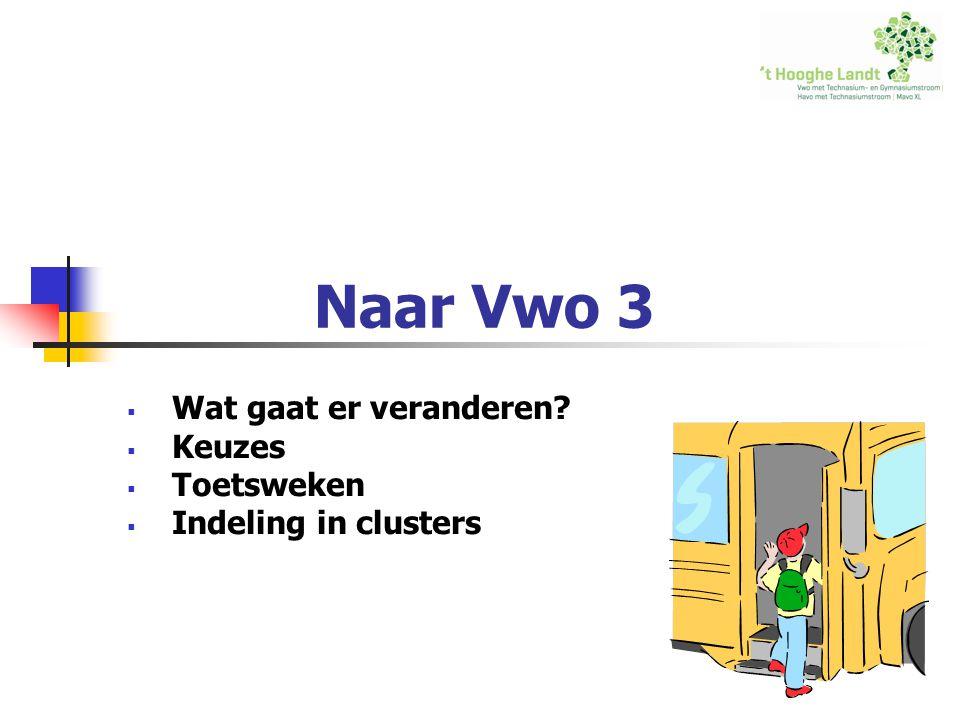 Naar Vwo 3  Wat gaat er veranderen  Keuzes  Toetsweken  Indeling in clusters