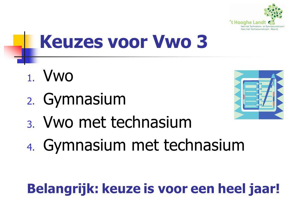 Keuzes voor Vwo 3 1. Vwo 2. Gymnasium 3. Vwo met technasium 4.