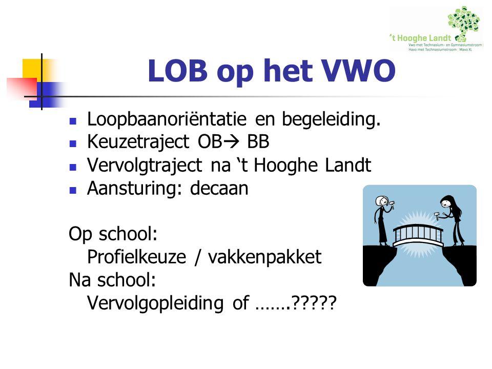 LOB op het VWO Loopbaanoriëntatie en begeleiding.