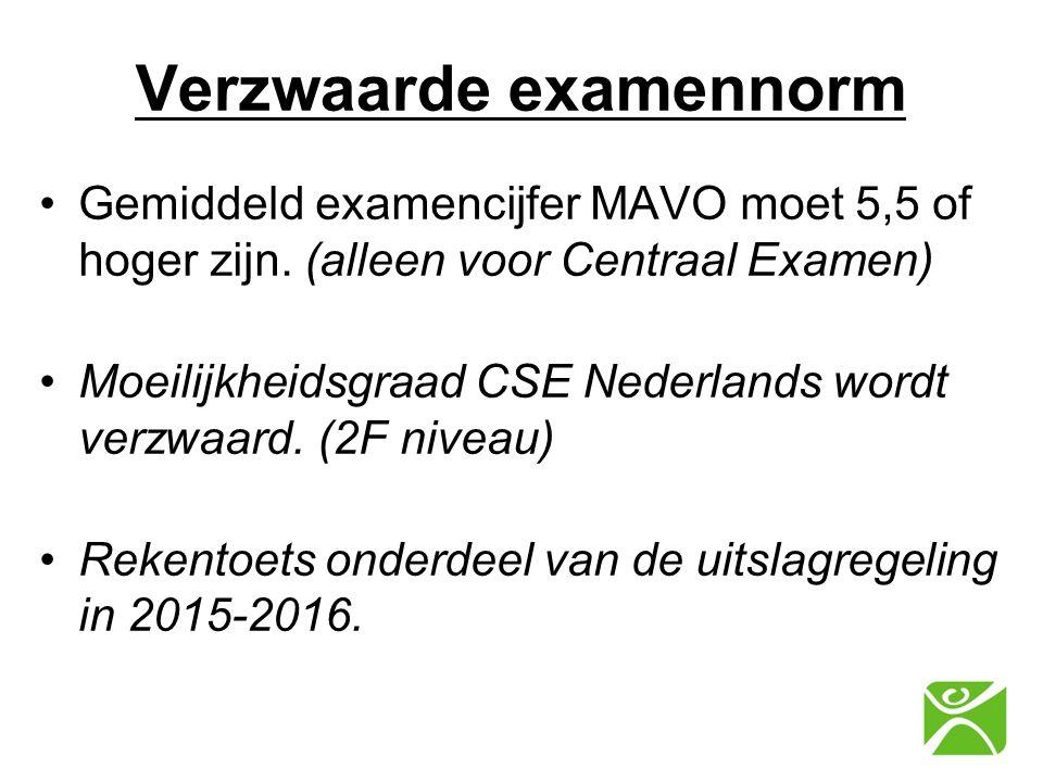 Verzwaarde examennorm Gemiddeld examencijfer MAVO moet 5,5 of hoger zijn. (alleen voor Centraal Examen) Moeilijkheidsgraad CSE Nederlands wordt verzwa
