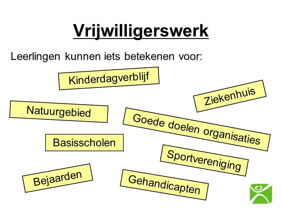 CKV  Maatschappelijke Stage  LOB - Maatschappijleer is afgerond (cijfer klas 3 = diplomacijfer!) - Handelingsdelen voldoende afgesloten: Overgangsnormen & PTA - Verzwaring Nederlands en Engels (max 1 x 5) - Programma Toetsing Afsluiting op site.