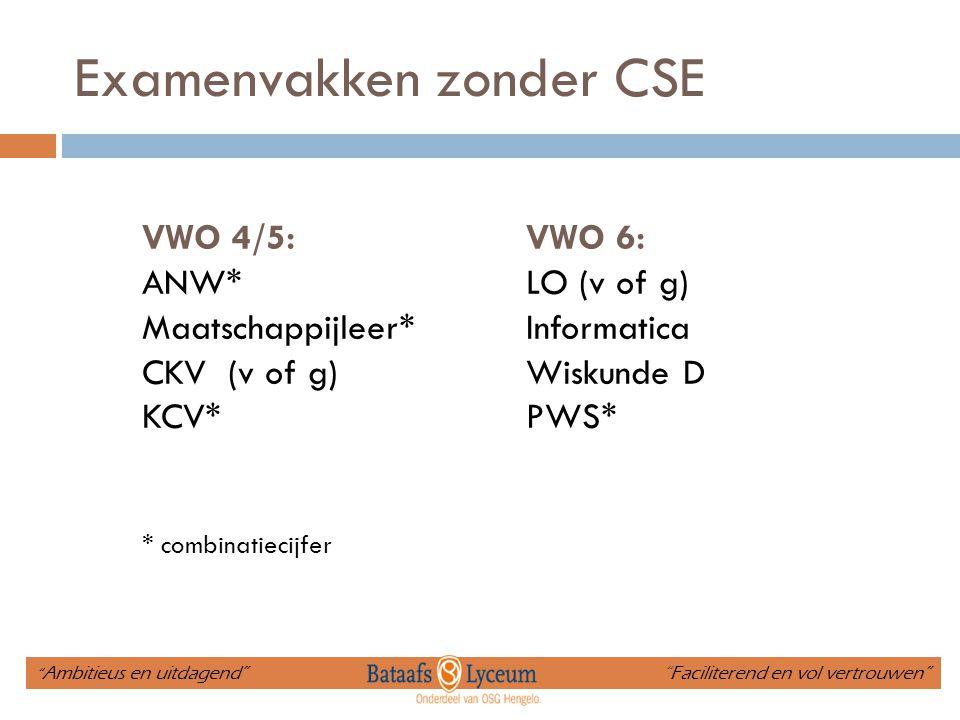 """Examenvakken zonder CSE VWO 4/5:VWO 6: ANW*LO (v of g) Maatschappijleer*Informatica CKV (v of g) Wiskunde D KCV*PWS* * combinatiecijfer """" Ambitieus en"""