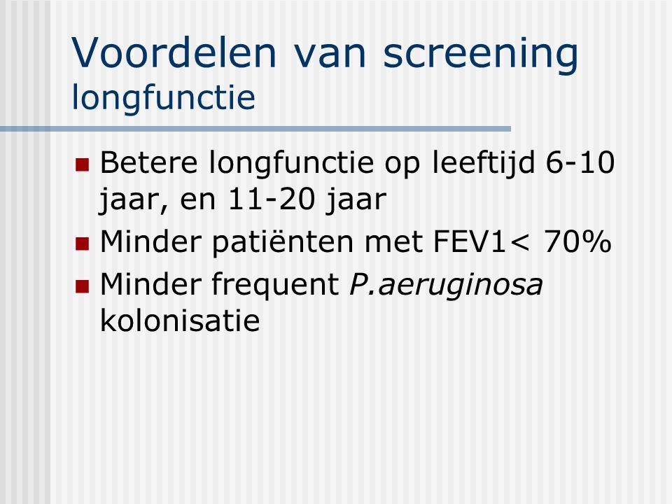 Voordelen van screening longfunctie Betere longfunctie op leeftijd 6-10 jaar, en 11-20 jaar Minder patiënten met FEV1< 70% Minder frequent P.aeruginosa kolonisatie