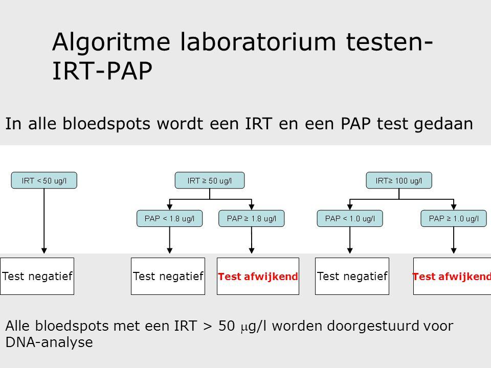Algoritme laboratorium testen- IRT-PAP In alle bloedspots wordt een IRT en een PAP test gedaan Test negatief Test afwijkend Test negatief Test afwijkend Alle bloedspots met een IRT > 50 g/l worden doorgestuurd voor DNA-analyse