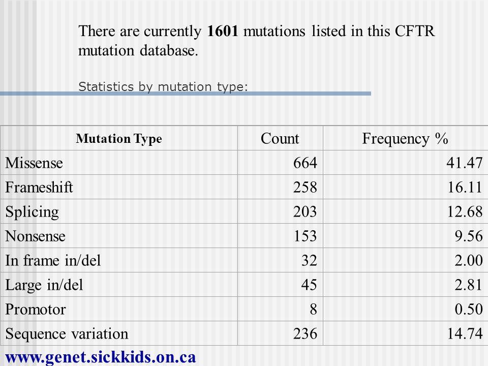 5 klassen CF-mutaties