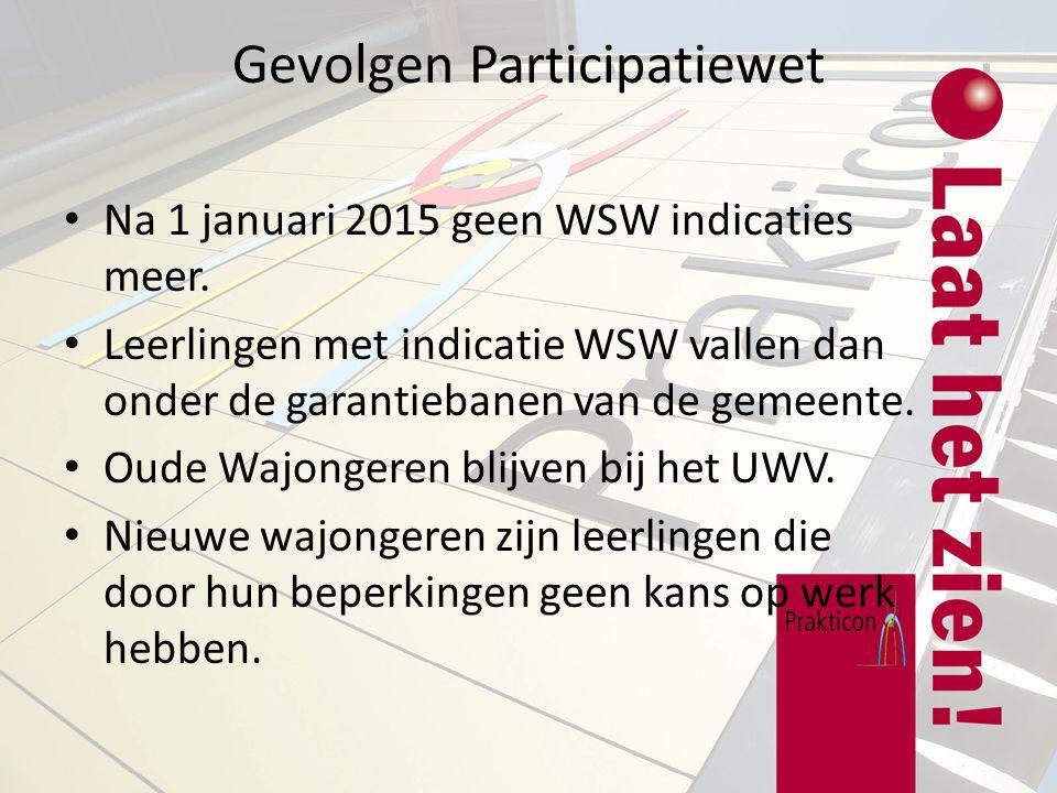 Gevolgen Participatiewet Na 1 januari 2015 geen WSW indicaties meer. Leerlingen met indicatie WSW vallen dan onder de garantiebanen van de gemeente. O
