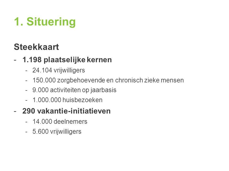 1. Situering Steekkaart -1.198 plaatselijke kernen -24.104 vrijwilligers -150.000 zorgbehoevende en chronisch zieke mensen -9.000 activiteiten op jaar
