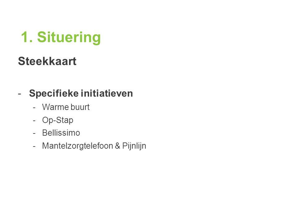 1. Situering Steekkaart -Specifieke initiatieven -Warme buurt -Op-Stap -Bellissimo -Mantelzorgtelefoon & Pijnlijn