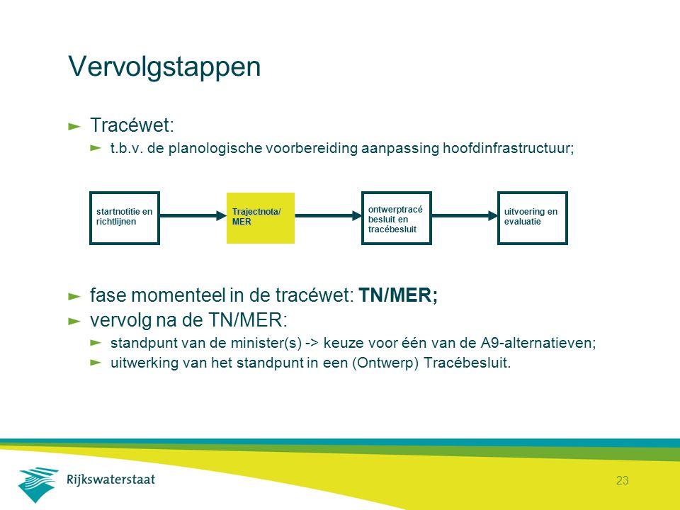 23 Vervolgstappen Tracéwet: t.b.v. de planologische voorbereiding aanpassing hoofdinfrastructuur; fase momenteel in de tracéwet: TN/MER; vervolg na de