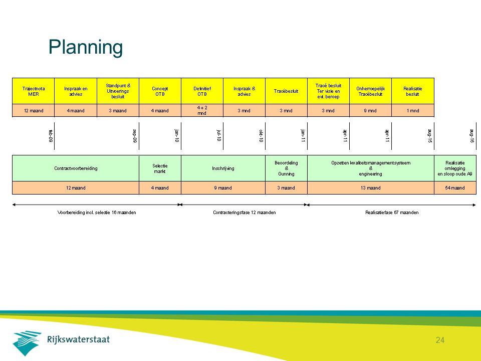 24 Planning
