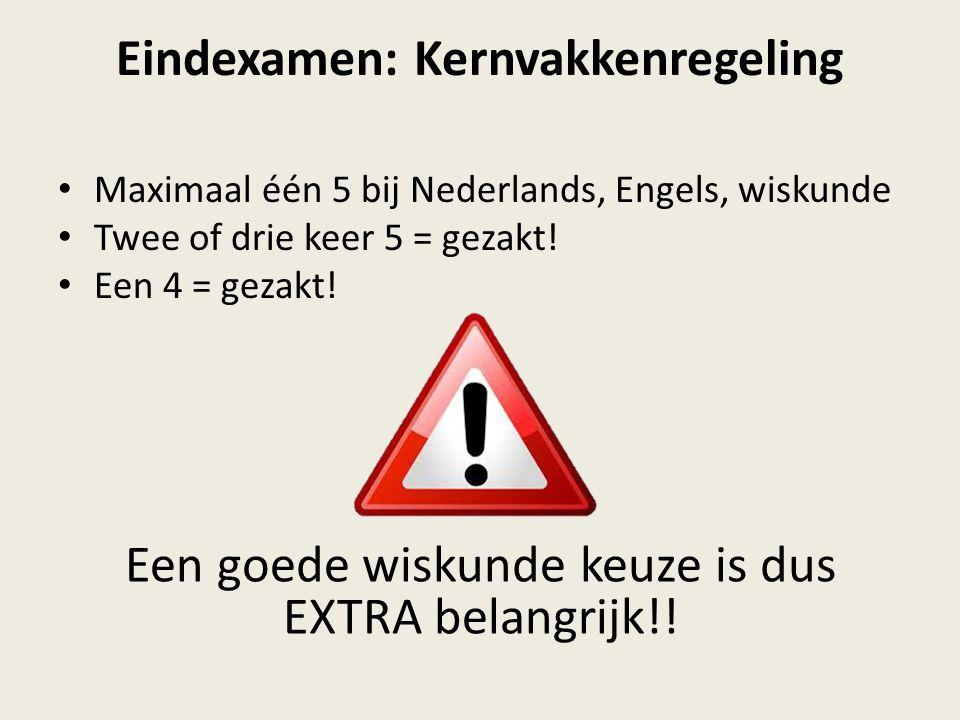 Eindexamen: Kernvakkenregeling Maximaal één 5 bij Nederlands, Engels, wiskunde Twee of drie keer 5 = gezakt.