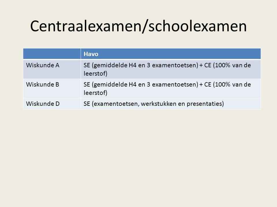 Centraalexamen/schoolexamen Havo Wiskunde ASE (gemiddelde H4 en 3 examentoetsen) + CE (100% van de leerstof) Wiskunde BSE (gemiddelde H4 en 3 examentoetsen) + CE (100% van de leerstof) Wiskunde DSE (examentoetsen, werkstukken en presentaties)