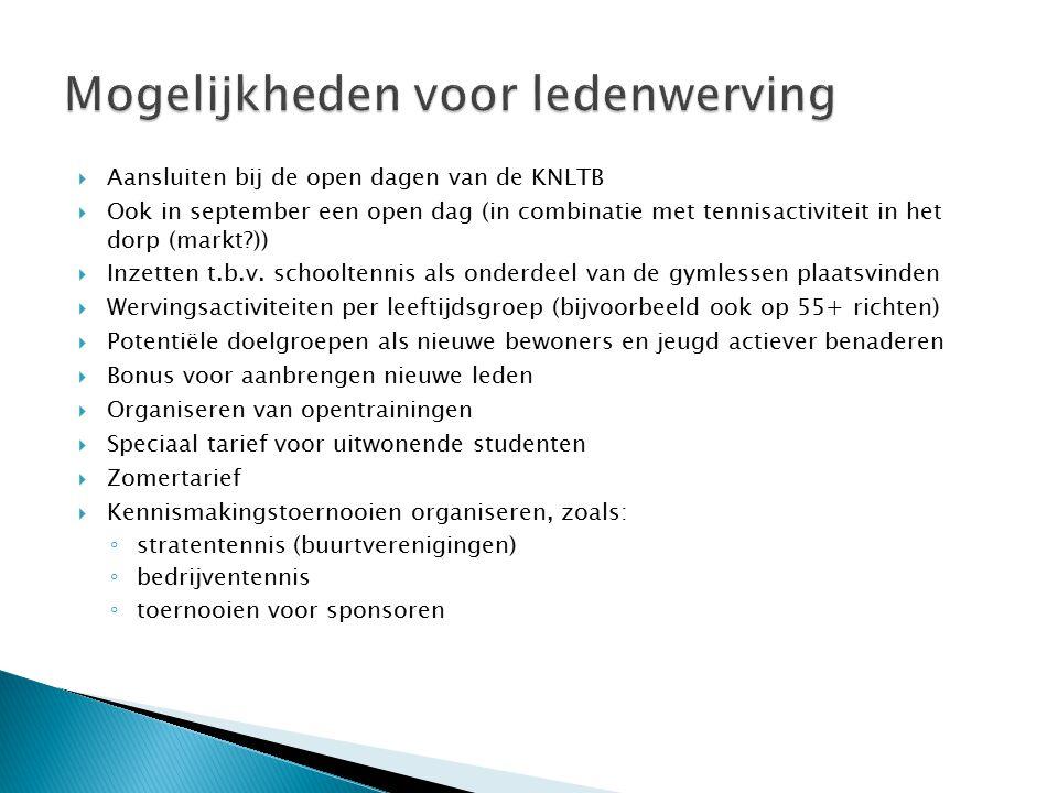  Aansluiten bij de open dagen van de KNLTB  Ook in september een open dag (in combinatie met tennisactiviteit in het dorp (markt?))  Inzetten t.b.v